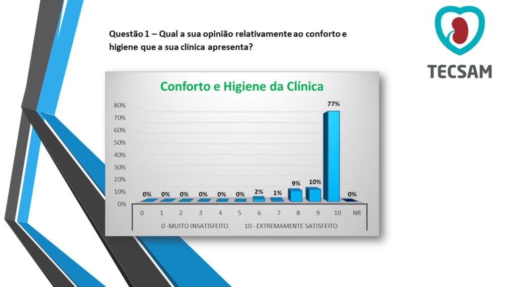 inquerito-satisfacao-doentes-1